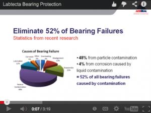 Labtecta bearing protection