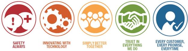 Primax Values