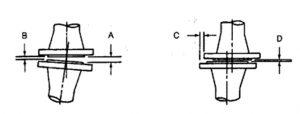 Fig. 1: Limits of flange deviations (Ref. 3)