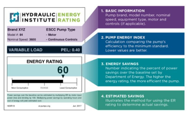 HI Launches Resources to Help Utilities